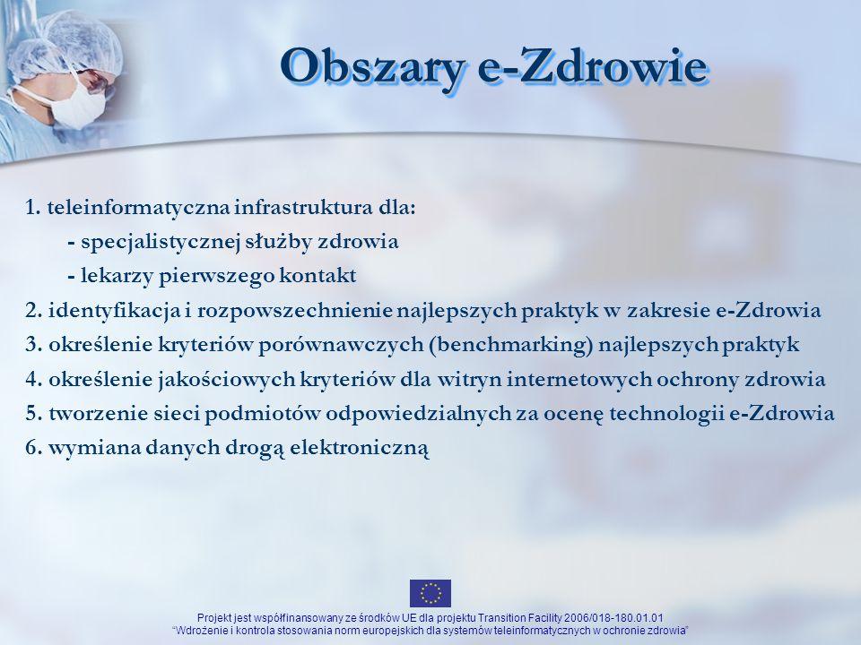 Projekt jest współfinansowany ze środków UE dla projektu Transition Facility 2006/018-180.01.01 Wdrożenie i kontrola stosowania norm europejskich dla systemów teleinformatycznych w ochronie zdrowia Priorytety e-Zdrowie poprawa dostępności do usług medycznych – możliwie każdym miejscu i przez całą dobę zapewnienie wysokiej jakości usług medycznych zapewnienie świadczenia usług medycznych w warunkach domowych dla przewlekle chorych bezpieczeństwo danych pacjenta pozyskiwanych w trakcie kontaktu pacjenta z systemem opieki zdrowotnej
