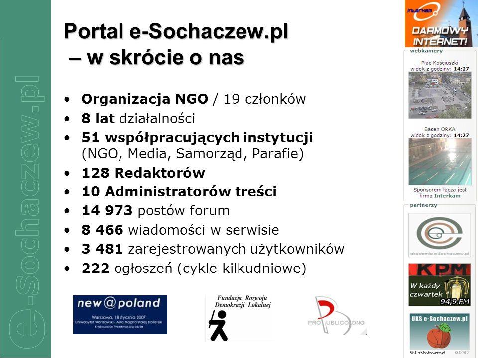 10/22 Portal e-Sochaczew.pl – w skrócie o nas Organizacja NGO / 19 członków 8 lat działalności 51 współpracujących instytucji (NGO, Media, Samorząd, P