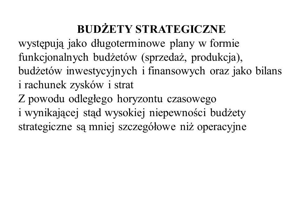 Budżetowanie zerowe Budżetowanie klasyczne Określenie jednostek, dla których powinno się stworzyć budżety, (miejsca i obszary kosztów), na podstawie strategii przedsiębiorstwa Przekazywanie szczegółowych danych o przyjętej polityce budżetowej i wytycznych dla osób odpowiedzialnych za sporządzenie budżetów - budżet, będąc wprowadzeniem w życie planu strategicznego, musi uwzględniać jego założenia, politykę cen, wzrost wynagrodzeń, zmiany w otoczeniu przedsiębiorstwa Porównanie budżetowania zerowego i klasycznego