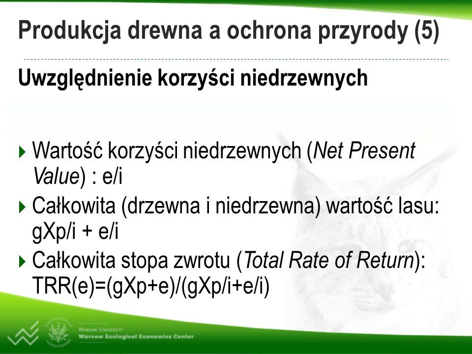 Produkcja drewna a ochrona przyrody (5) Uwzględnienie korzyści niedrzewnych Wartość korzyści niedrzewnych ( Net Present Value ) : e/i Całkowita (drzewna i niedrzewna) wartość lasu: gXp/i + e/i Całkowita stopa zwrotu ( Total Rate of Return ): TRR(e)=(gXp+e)/(gXp/i+e/i)