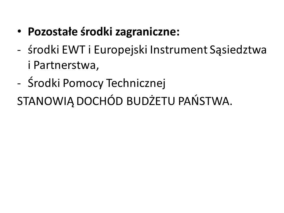 Pozostałe środki zagraniczne: -środki EWT i Europejski Instrument Sąsiedztwa i Partnerstwa, -Środki Pomocy Technicznej STANOWIĄ DOCHÓD BUDŻETU PAŃSTWA