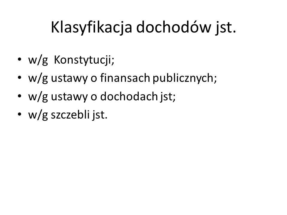 Klasyfikacja dochodów jst. w/g Konstytucji; w/g ustawy o finansach publicznych; w/g ustawy o dochodach jst; w/g szczebli jst.
