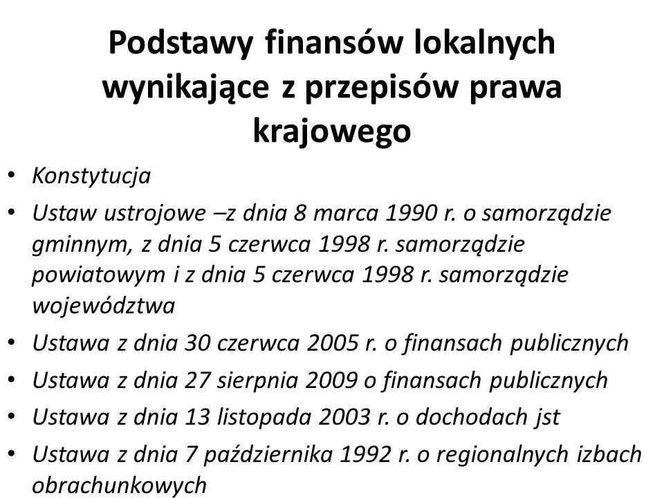 Podstawy finansów lokalnych wynikające z przepisów prawa krajowego Konstytucja Ustaw ustrojowe –z dnia 8 marca 1990 r. o samorządzie gminnym, z dnia 5