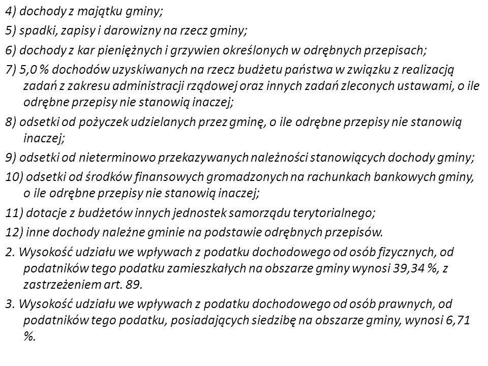 4) dochody z majątku gminy; 5) spadki, zapisy i darowizny na rzecz gminy; 6) dochody z kar pieniężnych i grzywien określonych w odrębnych przepisach;