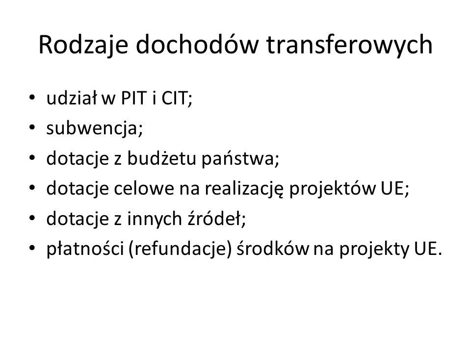 Rodzaje dochodów transferowych udział w PIT i CIT; subwencja; dotacje z budżetu państwa; dotacje celowe na realizację projektów UE; dotacje z innych ź