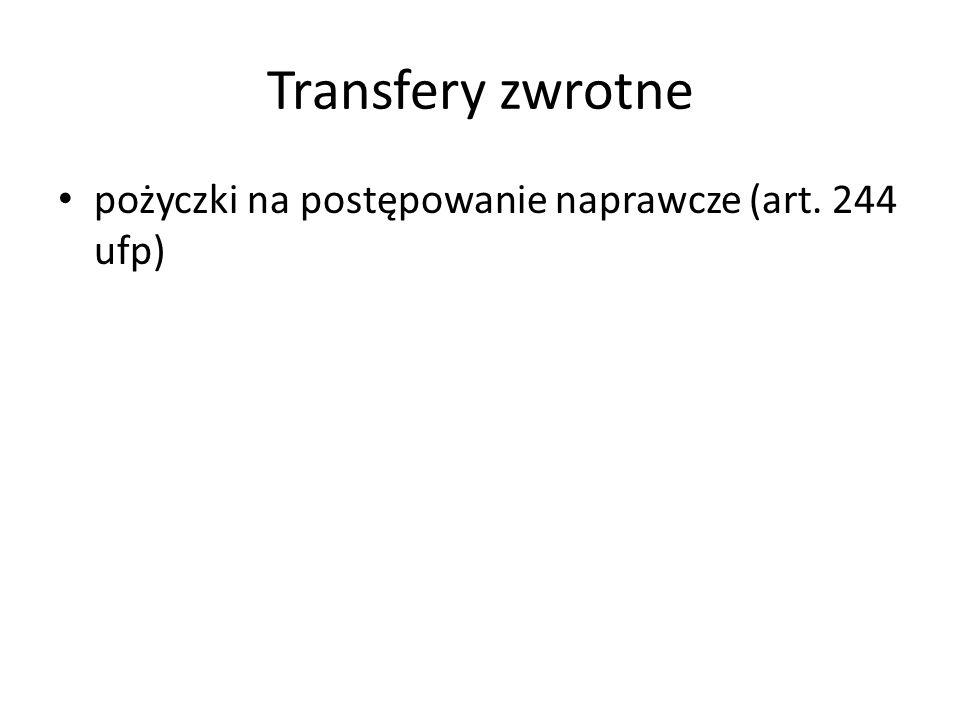 Transfery zwrotne pożyczki na postępowanie naprawcze (art. 244 ufp)