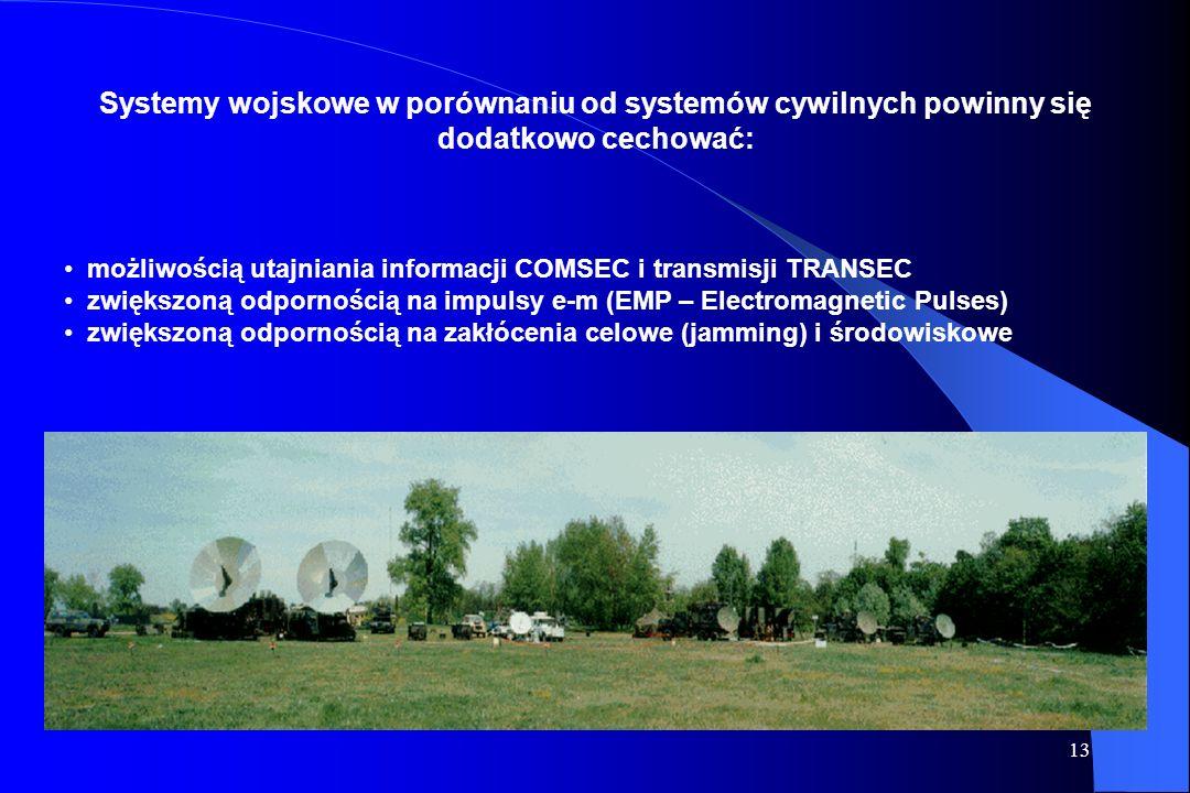 12 II. Przedstawienie łączności satelitarnej na przykładzie wojskowego systemu NATO