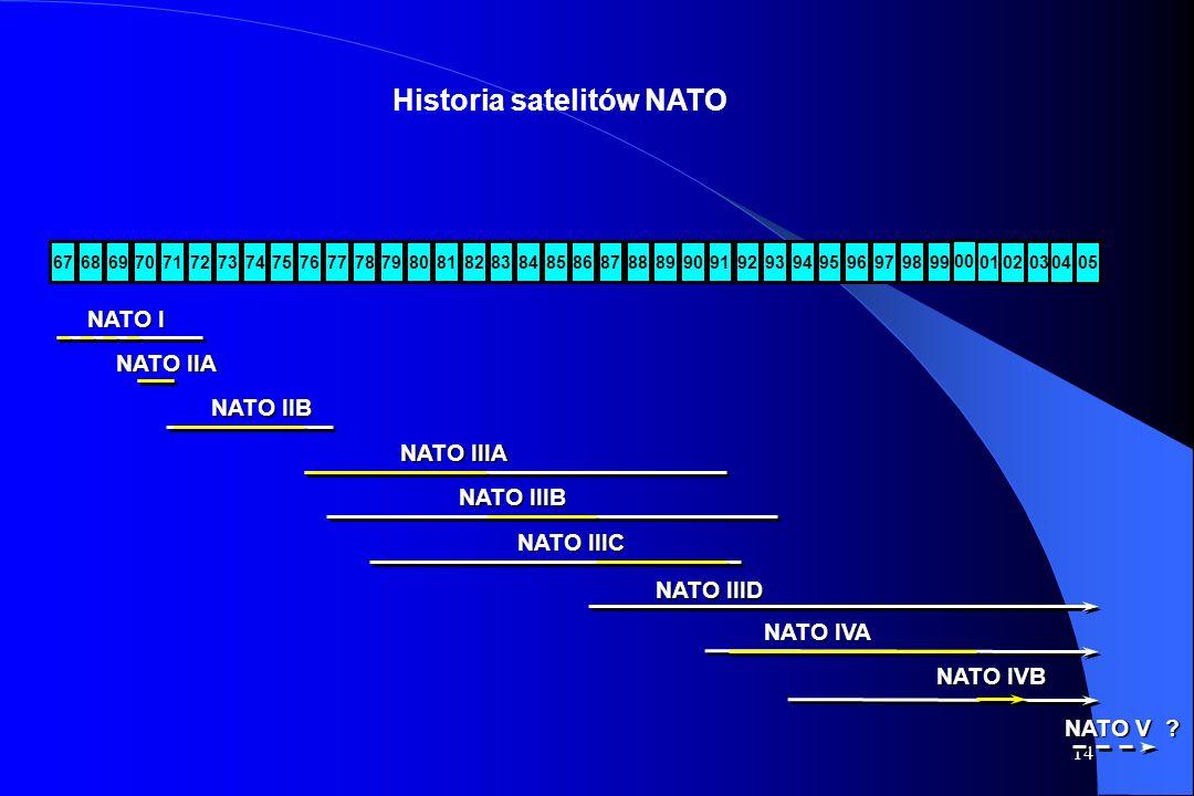 13 Systemy wojskowe w porównaniu od systemów cywilnych powinny się dodatkowo cechować: możliwością utajniania informacji COMSEC i transmisji TRANSEC z