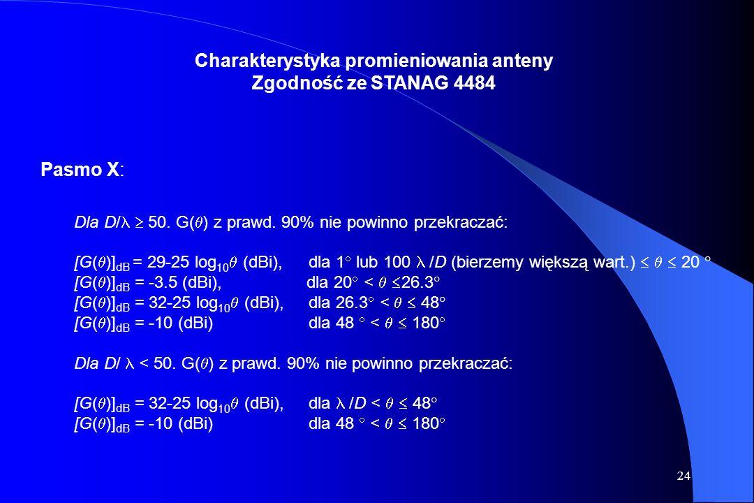 23 F Reflektor Antena offsetowa Reflektor F Kąt offsetu Offset + mechaniczny kąt elewacji = kąt elewacji