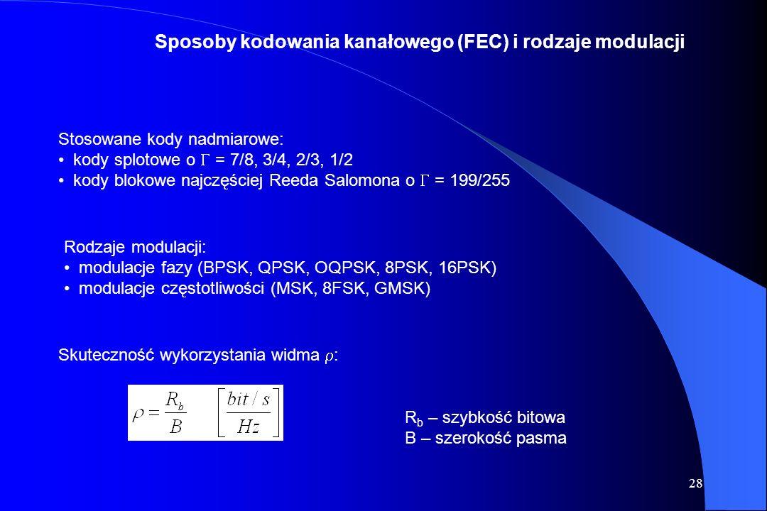 27 Kodowanie kanałowe (FEC) i modulacje