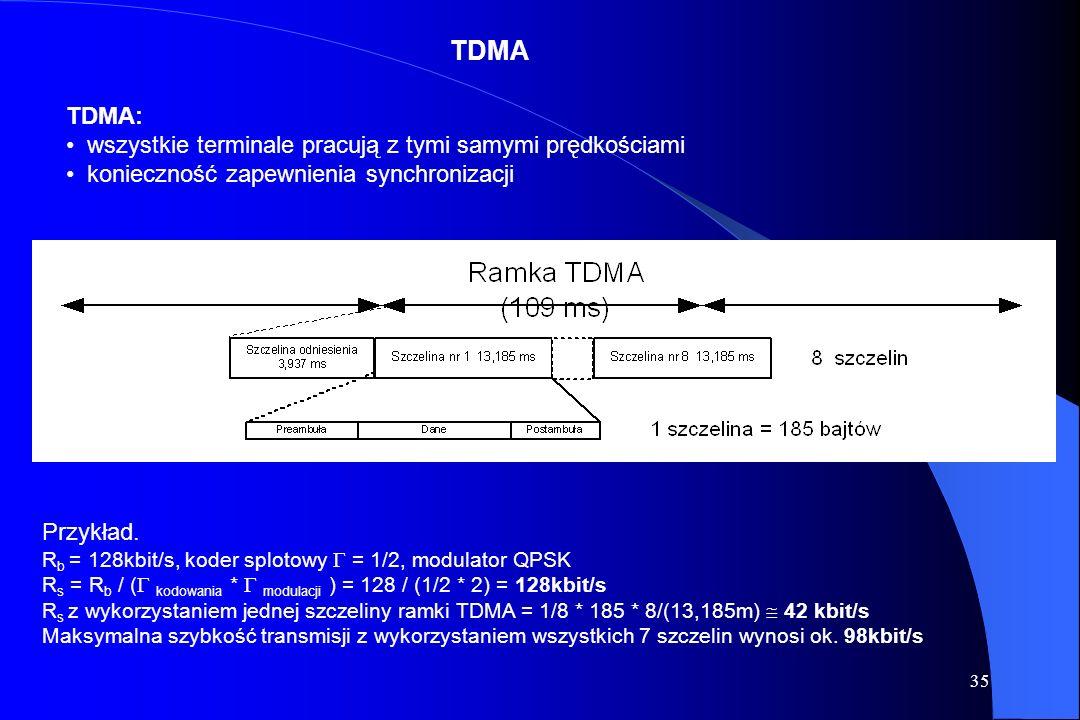 34 FDMA FDMA: łatwość realizacji oraz niskie koszta związane z implementacją, konieczność zapewnienia należytej separacji pomiędzy pasmami. wiele nośn