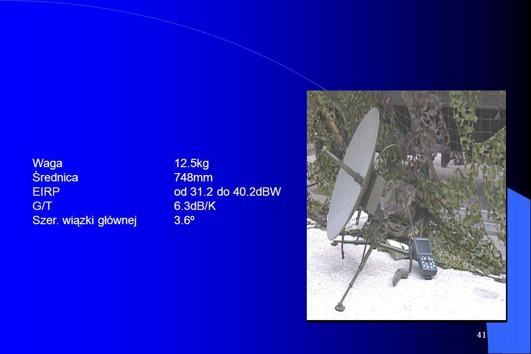 40 Tłumienie l. łącznikowej (duplexer, connector,filter …) LNAAntenna tłumik A F LNA, T ant 12 Obliczenia w punkcie (antena) 1 2 Wyznaczanie współczyn