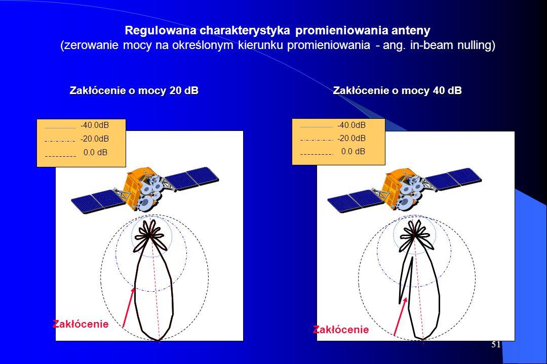 50 DSCS III 4 satelity krążące po orbicie GEO pasmo SHF każdy z satelitów posiada: 19 wiązek nadawczych 61 odbiorczych przeciwdziałanie zakłóceniom: d