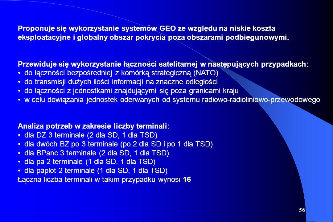55 IV. Propozycje łączności satelitarnej w WP