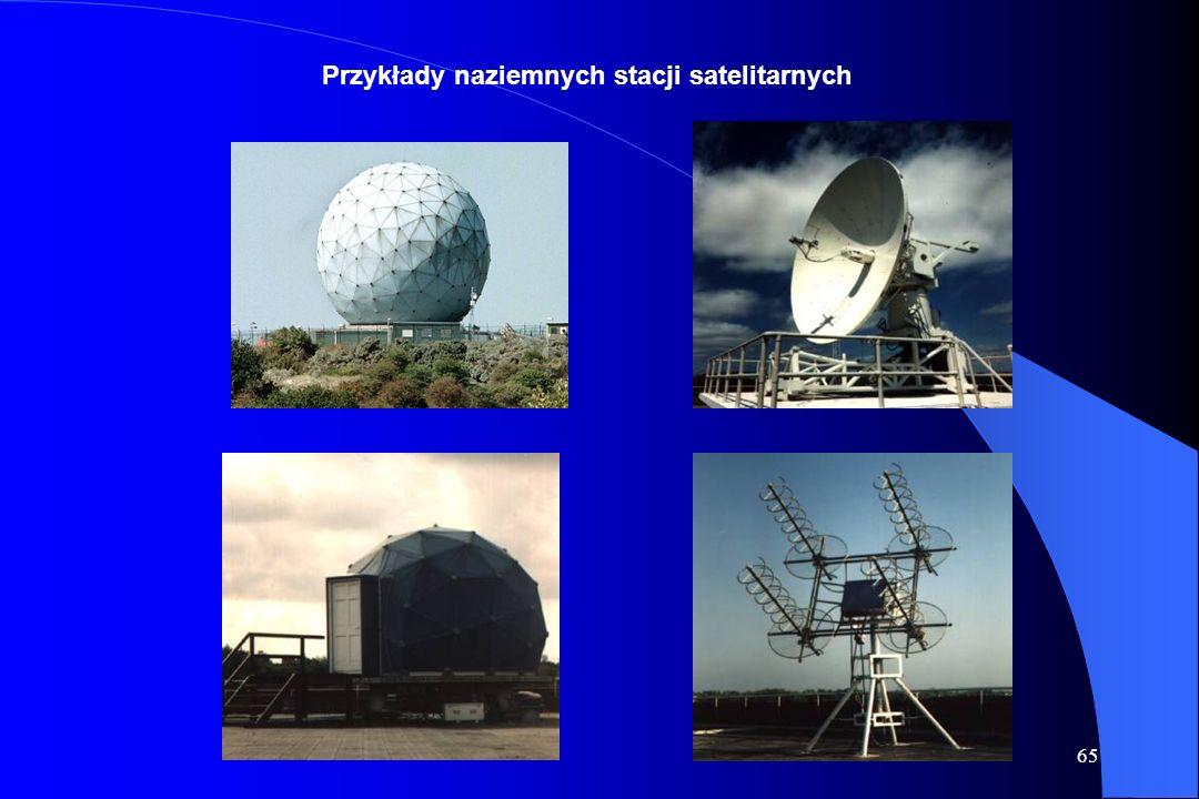 64 1.E-08 1.E-07 1.E-06 1.E-05 1.E-04 1.E-03 1.E-02 1.E-01 05101520253035404550 Średnie Eb/N0 Pb AWGN AWGN + FEC Rayleigh Rayleigh + FEC Dla BER w zak