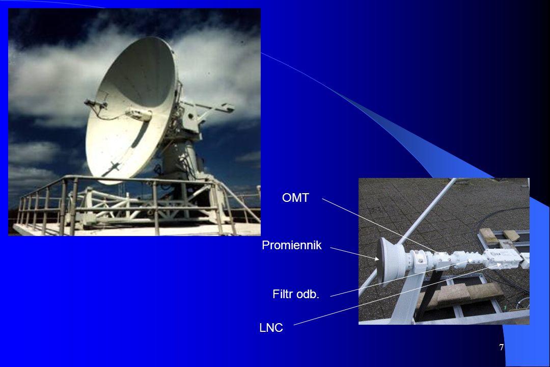 6 Schemat blokowy naziemnej stacji satelitarnej Mieszacz OMT Tor nadawczy Tor odbiorczy Modulator/ koder Demodulator/ dekoder We Promiennik LNC LNA Mi