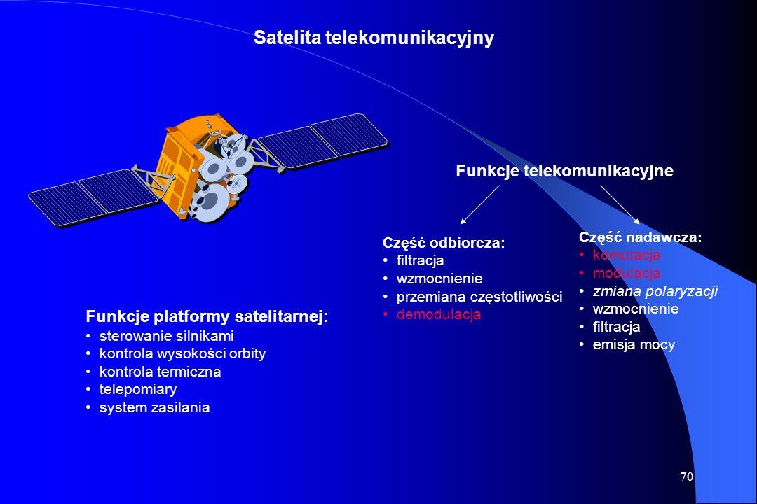 69 Zakłócenie Najczęściej spotykane rodzaje zakłóceń: szum kosmiczny ciągła falą sinusoidalną (UHF, SHF, EHF). Sposoby przenoszenia zakłóceń: w łączu