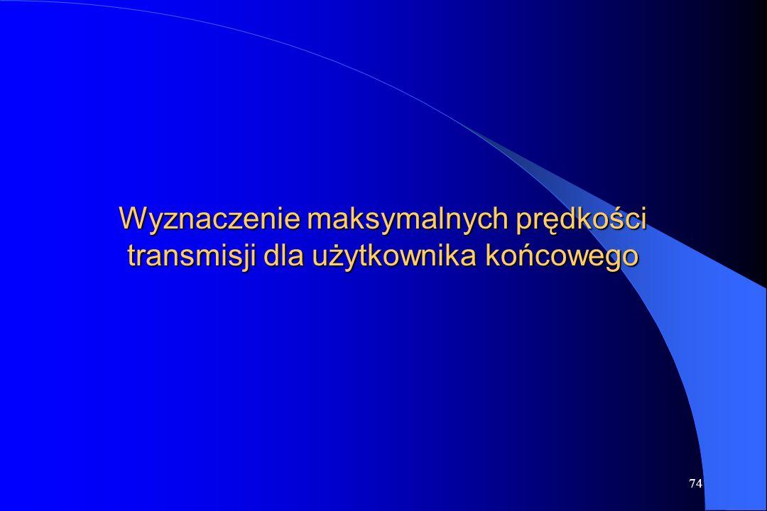 73 Szerokość Nyquista : 128kHz Gęstość widma mocy ramki TDMA