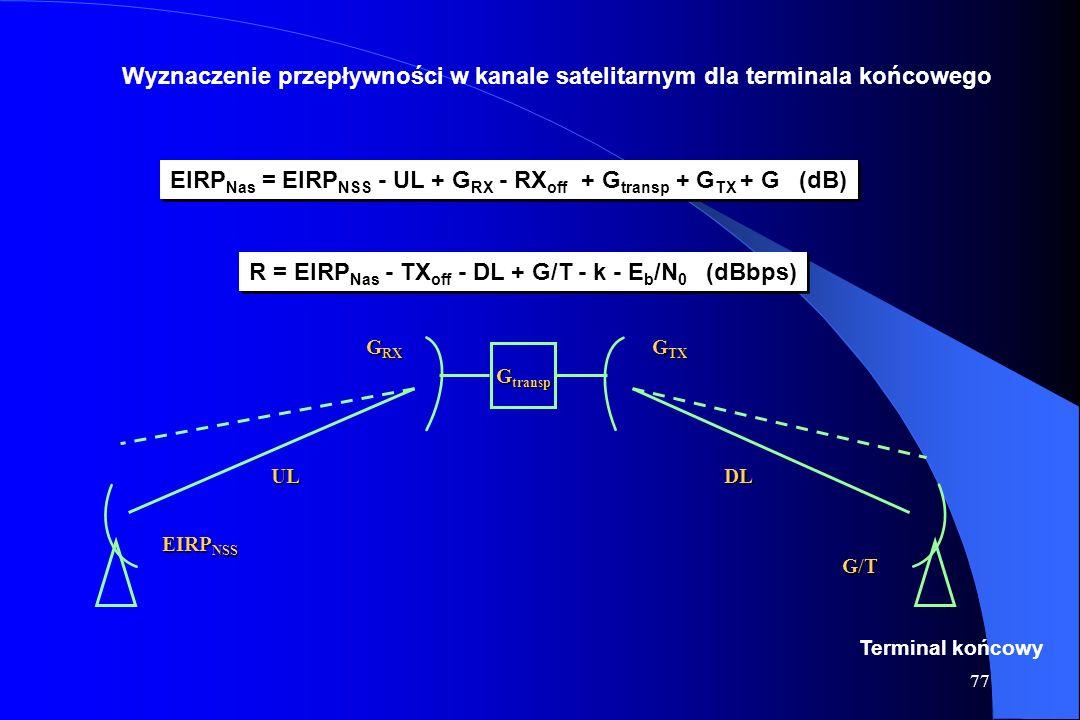 76 EIRP w pojedynczym kanale = EIRP Nas - 6 dB L FS = 202 dB Eb/N0 = 10 dB k = -198.6 dB J/K Nr kanału1234 Szerokość kanału B (MHz)1358560 R pasmo (Mb