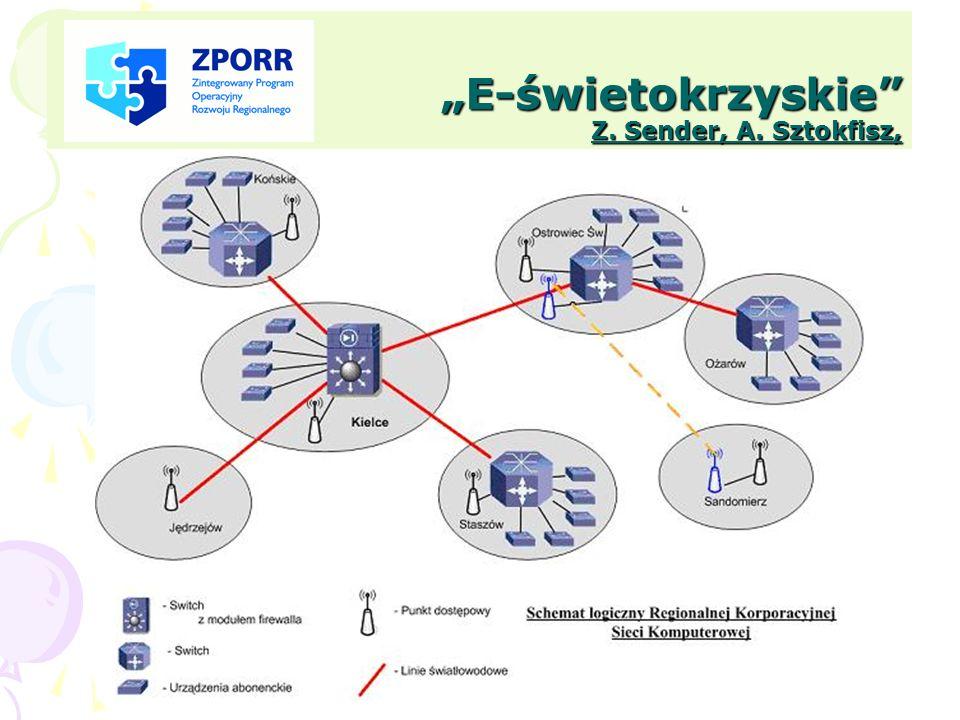 E-świetokrzyskie Z. Sender, A. Sztokfisz,
