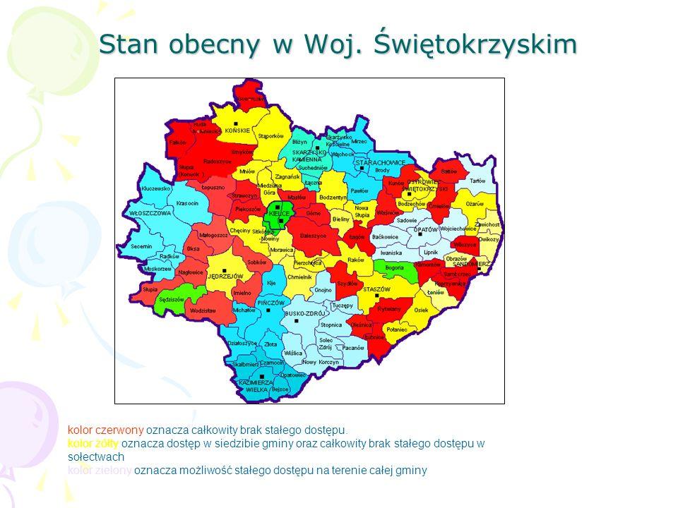 Stan obecny w Woj. Świętokrzyskim kolor czerwony oznacza całkowity brak stałego dostępu. kolor żółty oznacza dostęp w siedzibie gminy oraz całkowity b