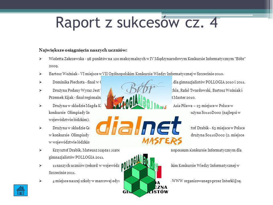 Raport z sukcesów cz. 4 Największe osiągnięcia naszych uczniów: Wioletta Zakrzewska - 98 punktów na 120 maksymalnych w IV Międzynarodowym Konkursie In