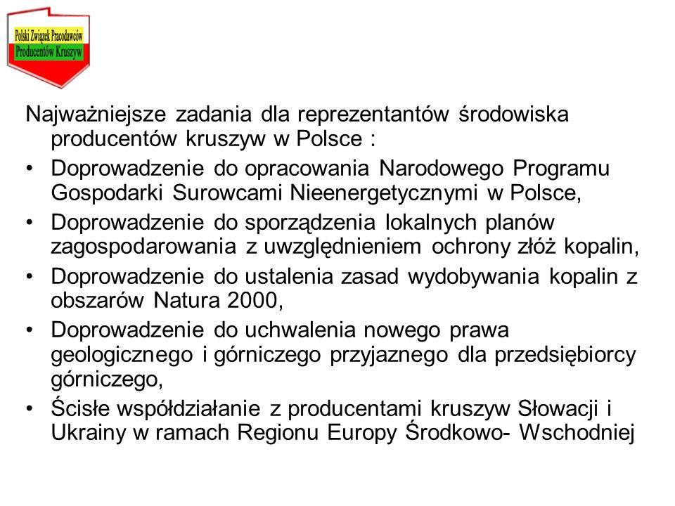 Najważniejsze zadania dla reprezentantów środowiska producentów kruszyw w Polsce : Doprowadzenie do opracowania Narodowego Programu Gospodarki Surowca