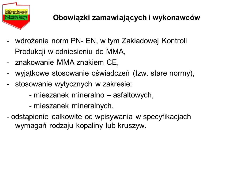 Obowiązki zamawiających i wykonawców -wdrożenie norm PN- EN, w tym Zakładowej Kontroli Produkcji w odniesieniu do MMA, -znakowanie MMA znakiem CE, -wy