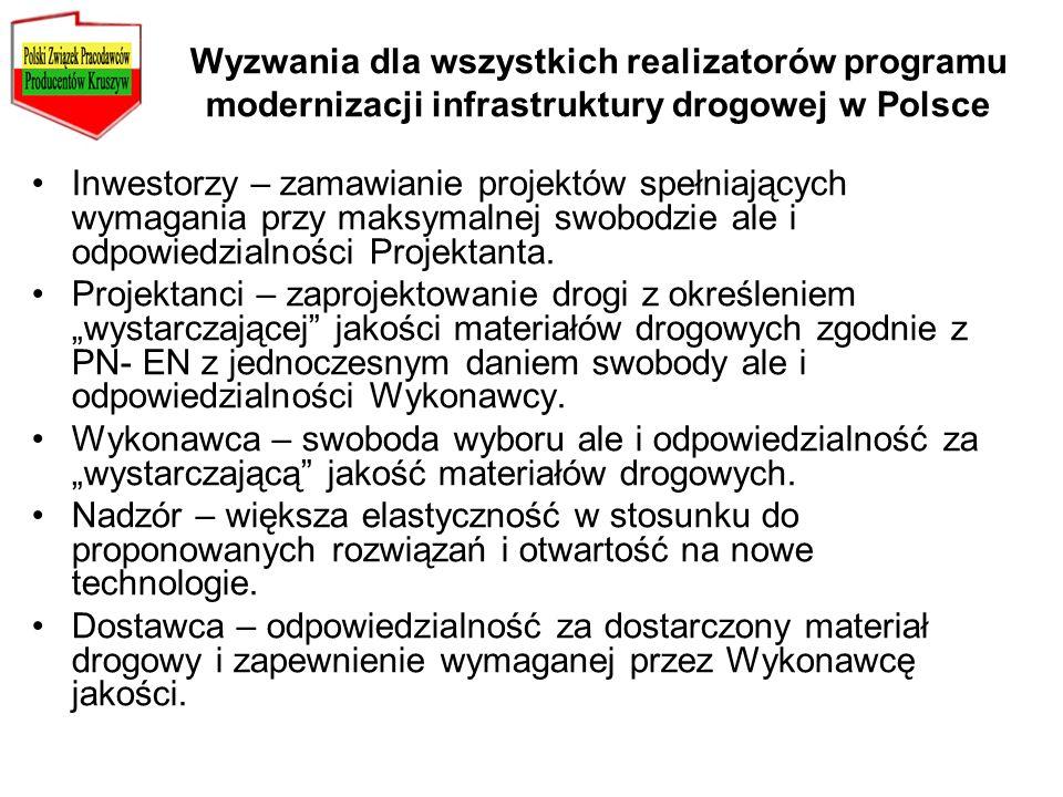 Wyzwania dla wszystkich realizatorów programu modernizacji infrastruktury drogowej w Polsce Inwestorzy – zamawianie projektów spełniających wymagania