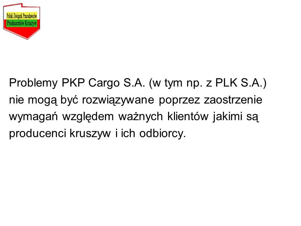 Problemy PKP Cargo S.A. (w tym np. z PLK S.A.) nie mogą być rozwiązywane poprzez zaostrzenie wymagań względem ważnych klientów jakimi są producenci kr