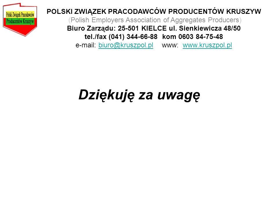 Dziękuję za uwagę POLSKI ZWIĄZEK PRACODAWCÓW PRODUCENTÓW KRUSZYW (Polish Employers Association of Aggregates Producers) Biuro Zarządu: 25-501 KIELCE u