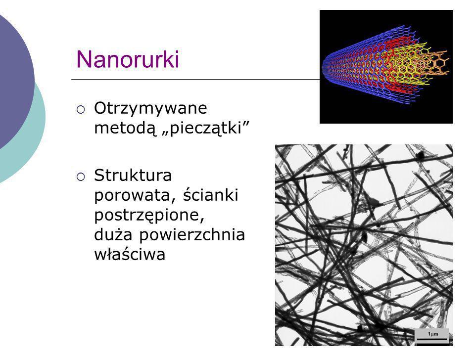 Nanorurki Otrzymywane metodą pieczątki Struktura porowata, ścianki postrzępione, duża powierzchnia właściwa