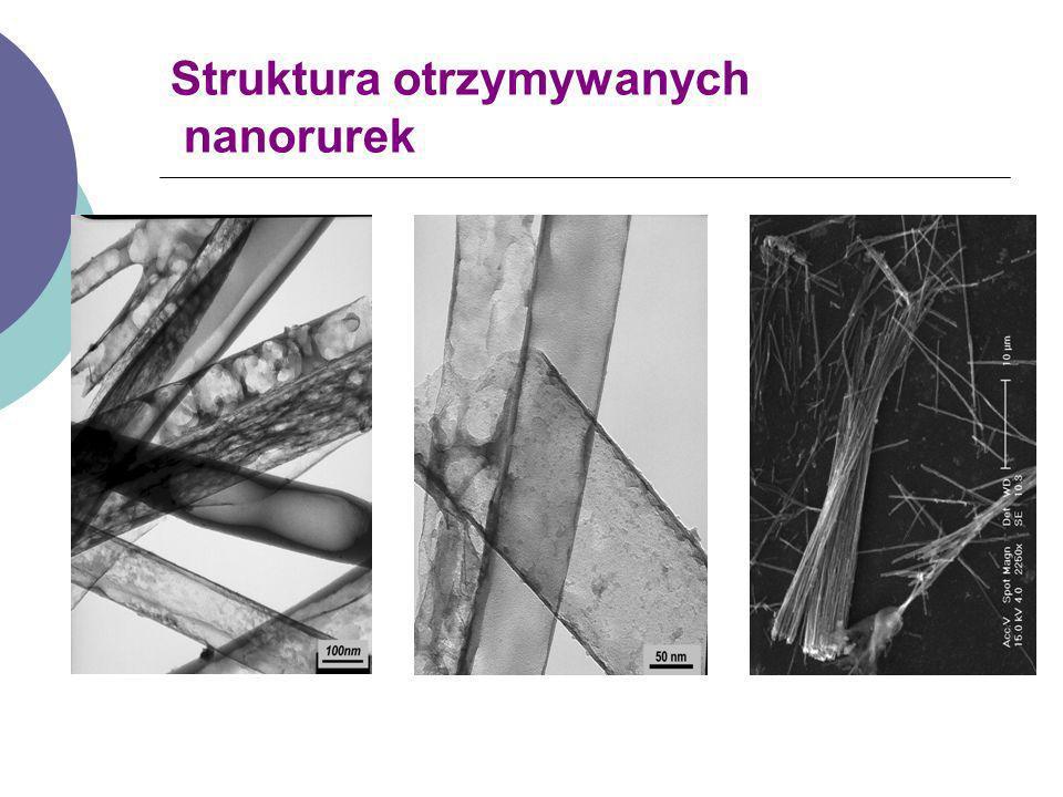 Struktura otrzymywanych nanorurek