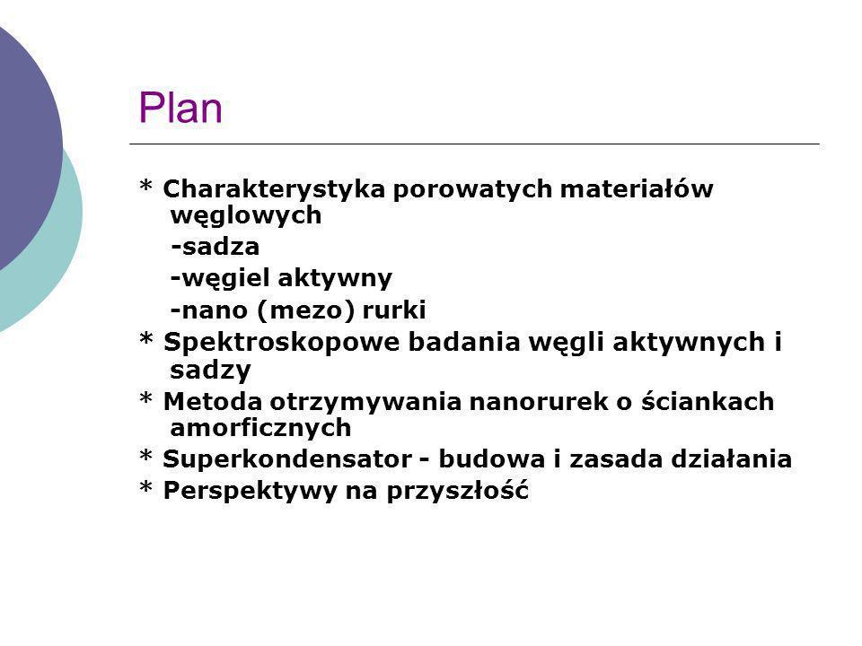 Plan * Charakterystyka porowatych materiałów węglowych -sadza -węgiel aktywny -nano (mezo) rurki * Spektroskopowe badania węgli aktywnych i sadzy * Me