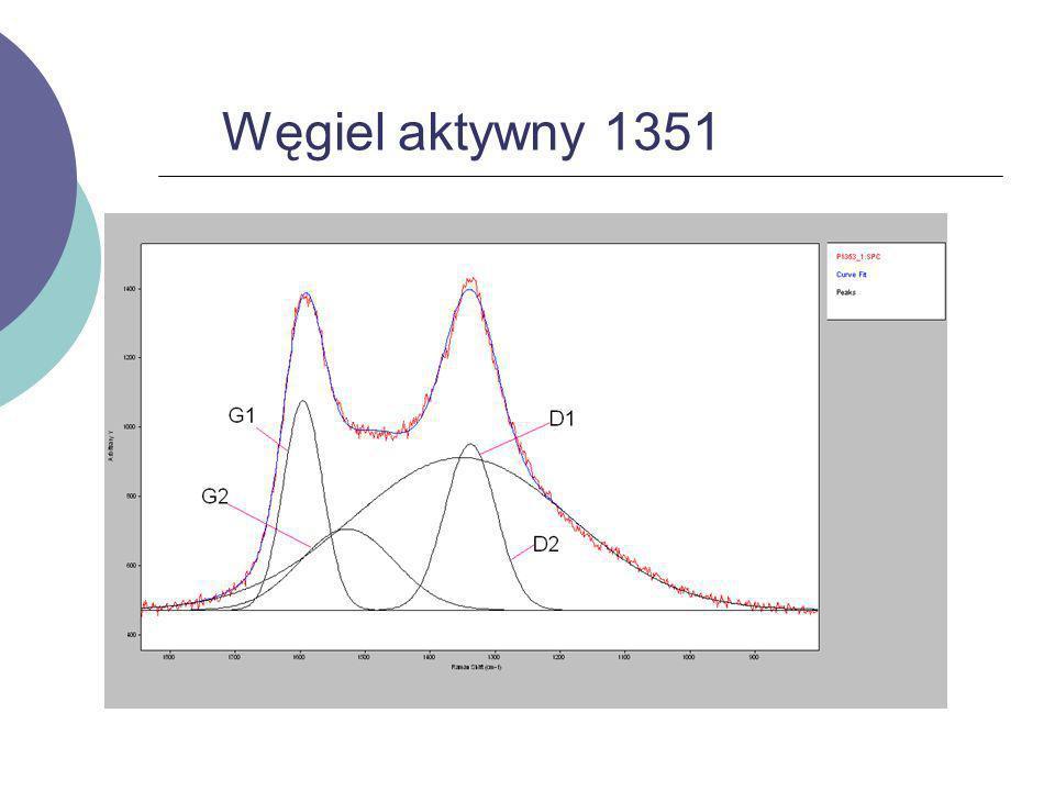 Węgiel aktywny 1351