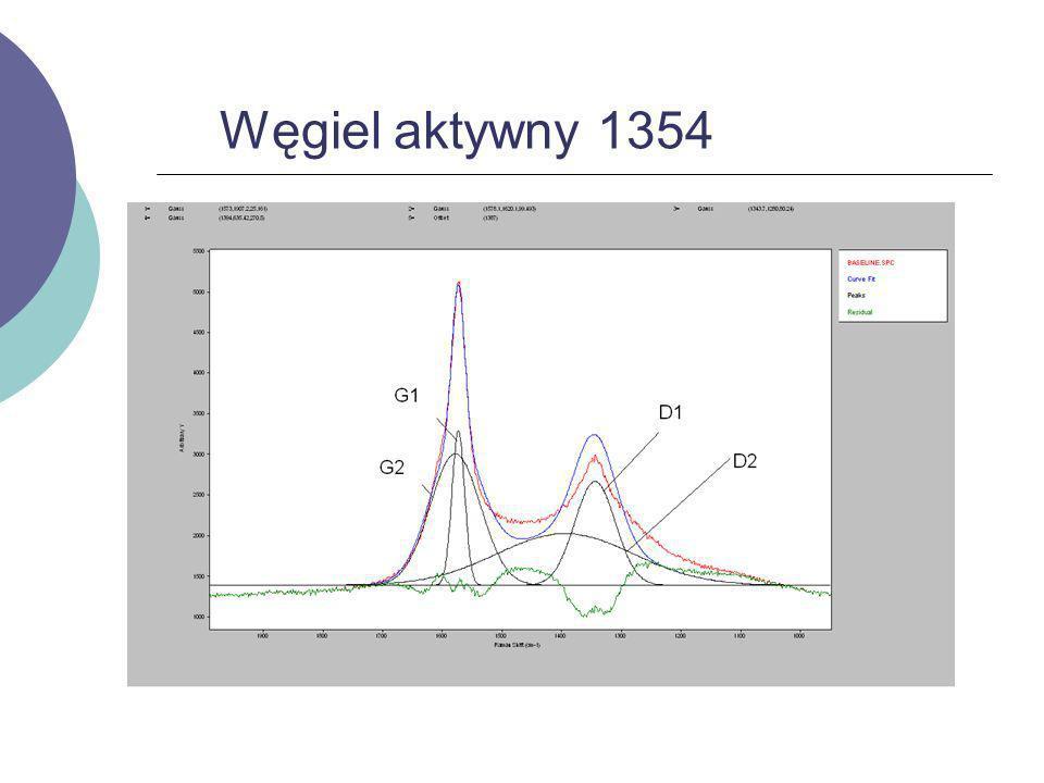 Węgiel aktywny 1357