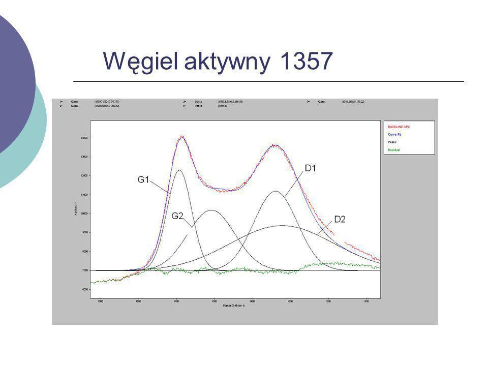 Węgiel aktywny 1385