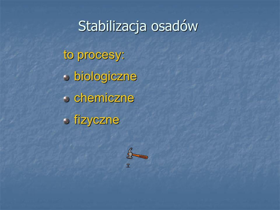 Stabilizacja osadów to procesy: biologicznechemicznefizyczne