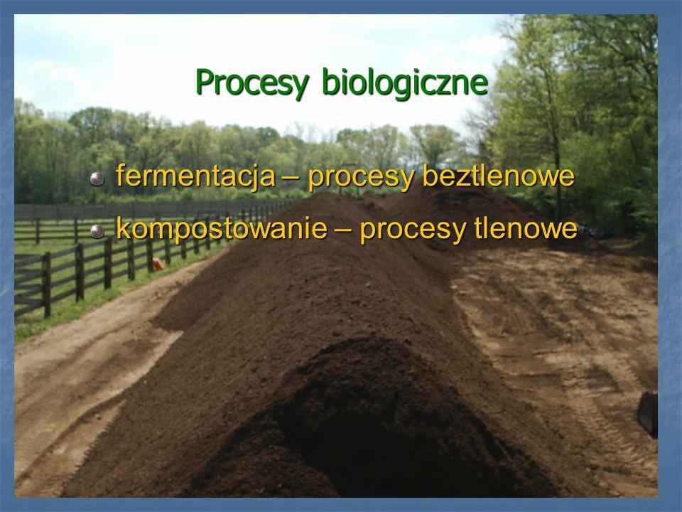 Procesy biologiczne fermentacja – procesy beztlenowe kompostowanie – procesy tlenowe