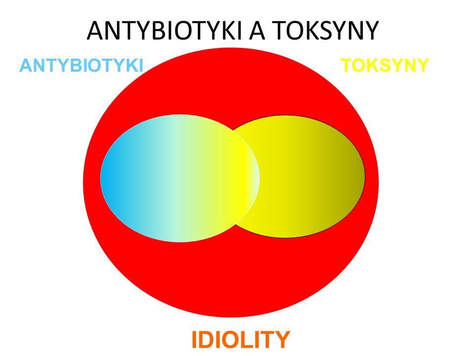 ANTYBIOTYKI A TOKSYNY IDIOLITY TOKSYNYANTYBIOTYKI