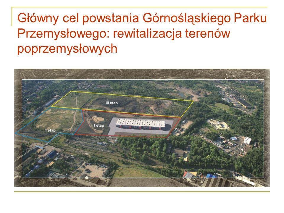 Główny cel powstania Górnośląskiego Parku Przemysłowego: rewitalizacja terenów poprzemysłowych
