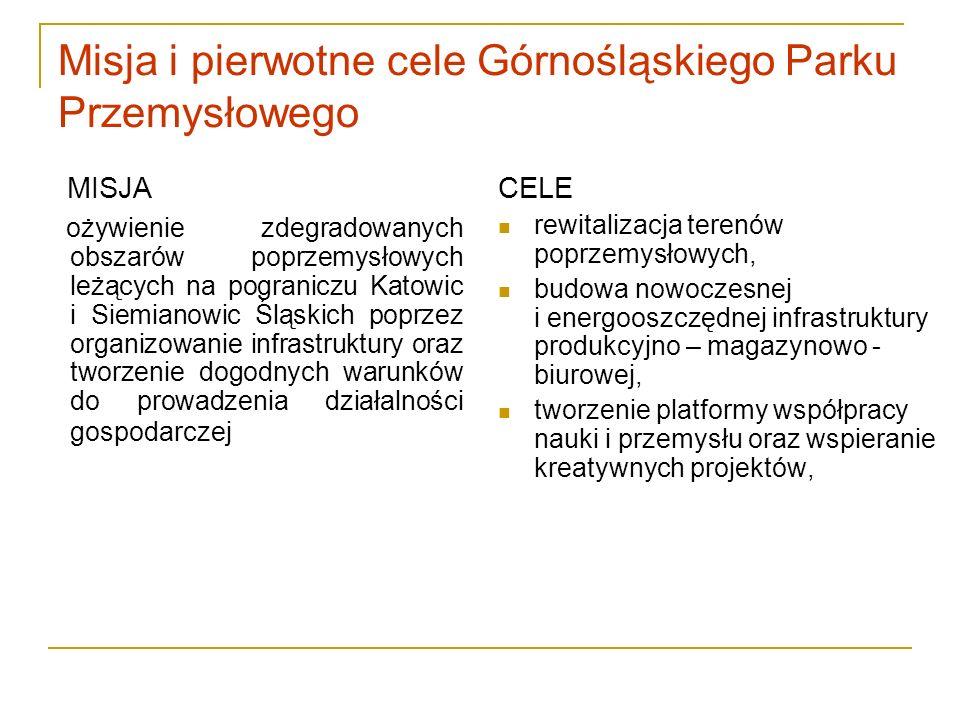 Misja i pierwotne cele Górnośląskiego Parku Przemysłowego MISJA ożywienie zdegradowanych obszarów poprzemysłowych leżących na pograniczu Katowic i Sie