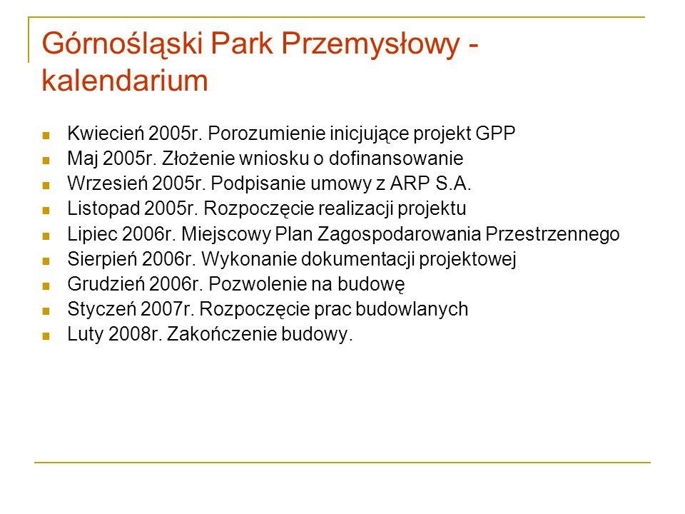 Górnośląski Park Przemysłowy - kalendarium Kwiecień 2005r. Porozumienie inicjujące projekt GPP Maj 2005r. Złożenie wniosku o dofinansowanie Wrzesień 2