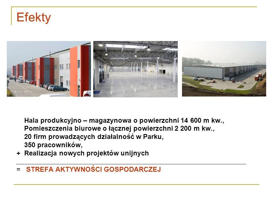 Efekty Hala produkcyjno – magazynowa o powierzchni 14 600 m kw., Pomieszczenia biurowe o łącznej powierzchni 2 200 m kw., 20 firm prowadzących działal