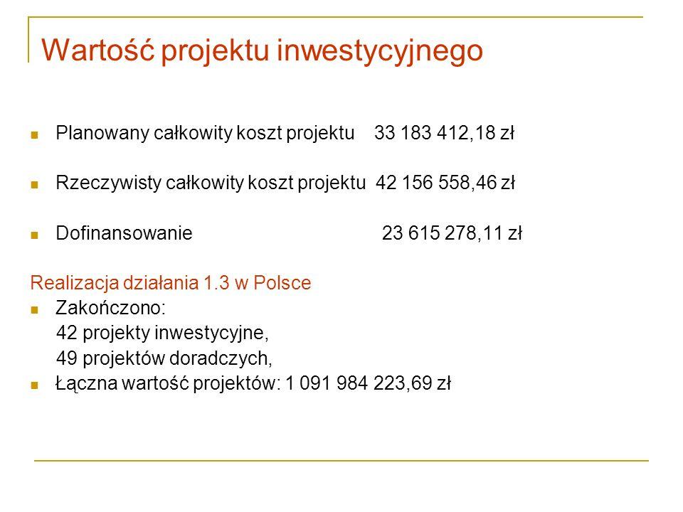 Wartość projektu inwestycyjnego Planowany całkowity koszt projektu 33 183 412,18 zł Rzeczywisty całkowity koszt projektu 42 156 558,46 zł Dofinansowan