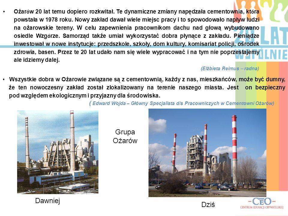Ewelina Sobczyk Rok urodzenia 1996, 726718381, I C gim.