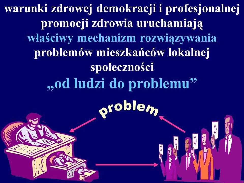 Tak rozumiany mechanizm decentralizacyjny ma dwie główne zalety: Próbuje chronić interesy lokalne przed ewentualnymi naciskami władz centralnych Wyzwa