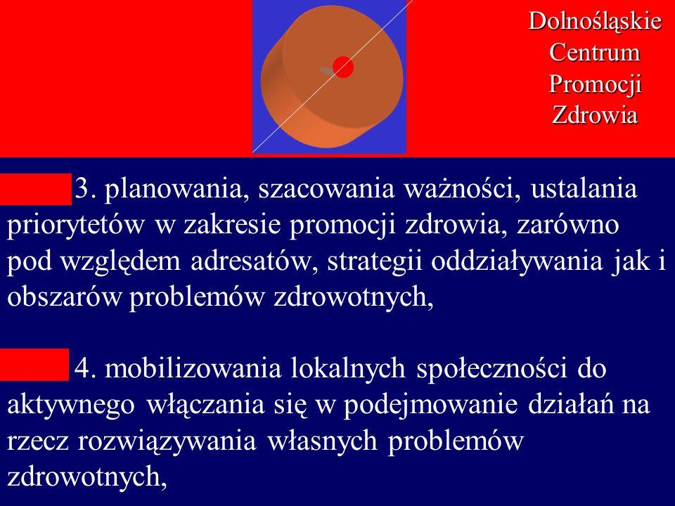 DCPZ DCPZ Najważniejsze zadania Centrum 1. przeprowadzania diagnozy oraz określania najważniejszych problemów społecznych i zdrowotnych regionu, 2. we