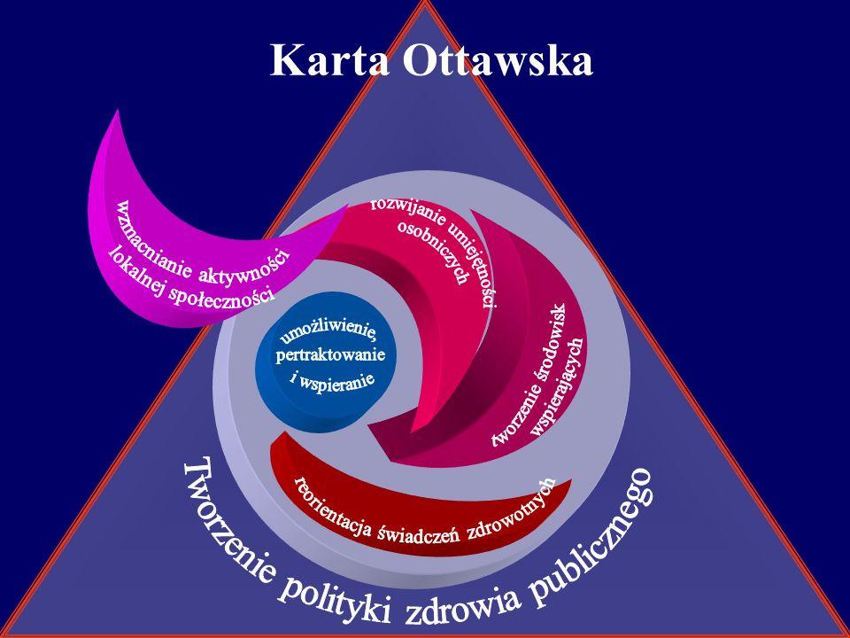 Ottawskiej wg Karty Ottawskiej promocja zdrowia to proces czynienia ludzi zdolnymi do większej kontroli nad swoim zdrowiem oraz do zwiększania jego za