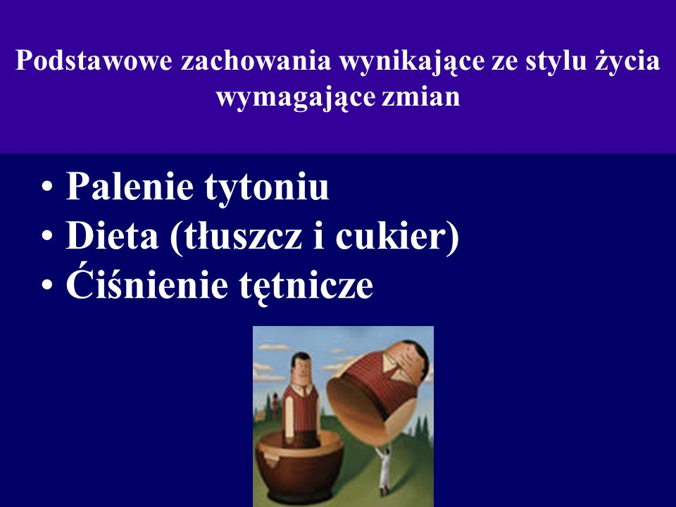 Szkolenia Podstawowe zachowania wynikające ze stylu życia wymagające zmian Palenie tytoniu Dieta (tłuszcz i cukier) Ćiśnienie tętnicze